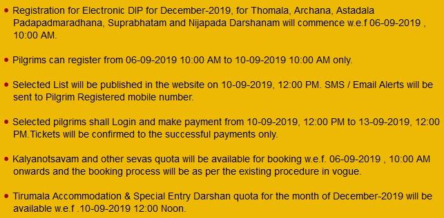 TTD Electronic Lucky Dip Register online for Arjitha Seva